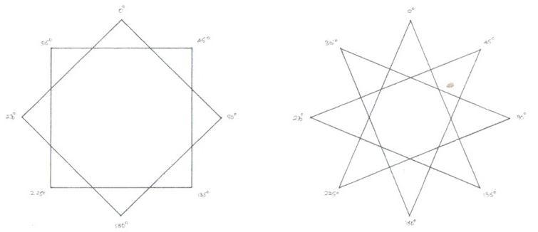 Desenhos Geometricos